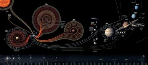 50-years-exploration-thumb